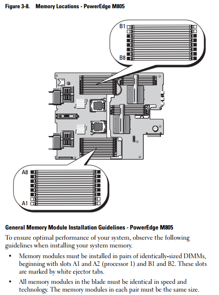 Dell Poweredge M805-02.PNG