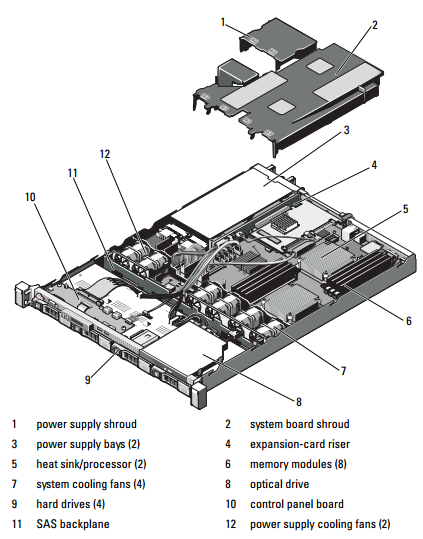 Dell PowerEdge R410-01.PNG