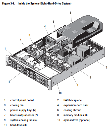 Dell PowerEdge R510-01.PNG