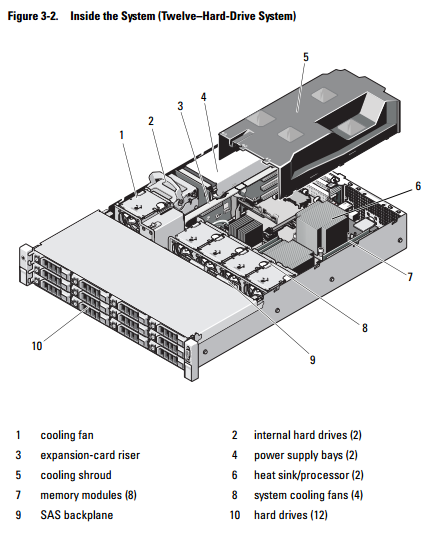 Dell PowerEdge R510-02.PNG
